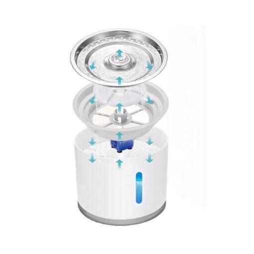 automatischer Wasser Katzenbrunnen Haustierbrunnen LED